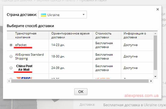 Доставка с отслеживанием посылки с Aliexpress на УкрПочту.