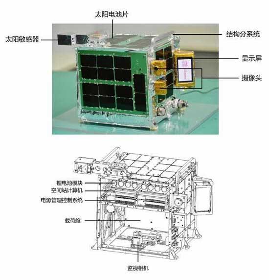 Космическая станция Alibaba, Aliexpress в космосе