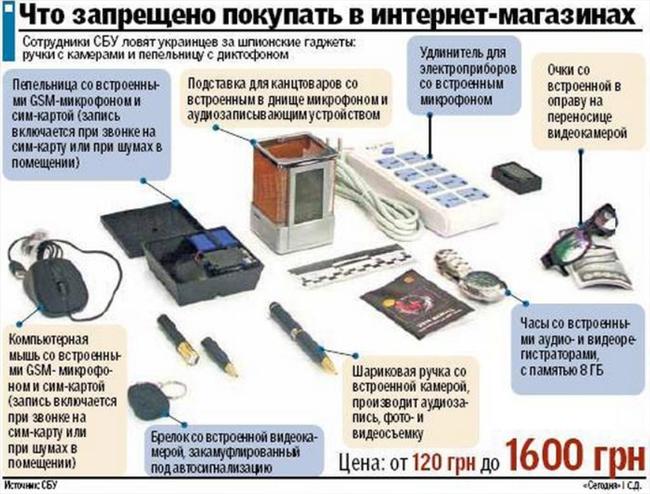 Шпионская техника что запрещено для Украины