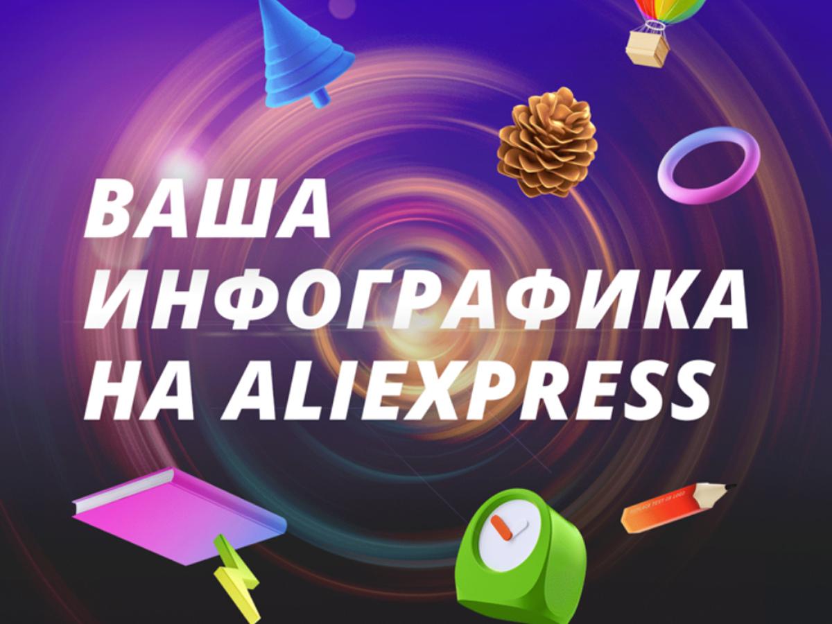 Инфографика и статистика пользователя Aliexpress