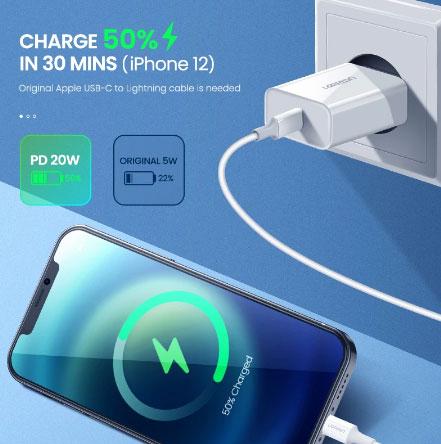 Ugreen Быстрое зарядное устройство. купить на Алиэкспресс