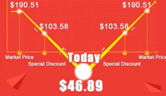 Самая низкая цена в день распродажи Алиэкспресс 11.11